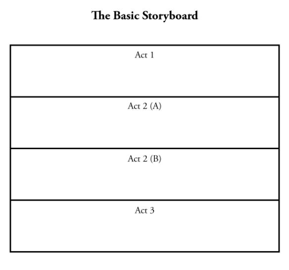 basic_storyboard