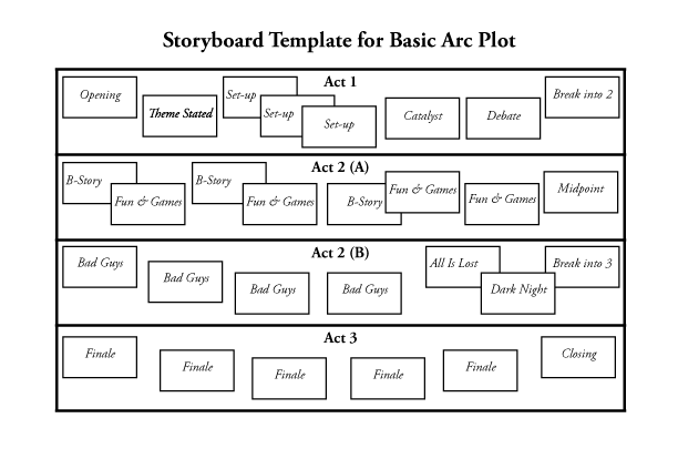 blake snyder beat sheet Save the cat blake snyder pdf download  drivesee my review of the save the cat books by blake snyder where the blake snyder beat sheet originated,.